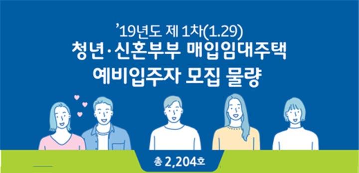 청년·신혼부부 매입·전세임대주택 7,904호…29일부터 공고