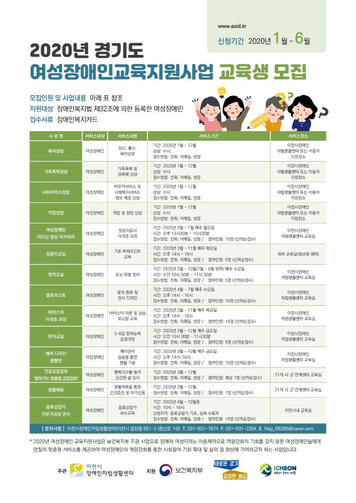 경기도, '여성장애인 교육지원 사업'..