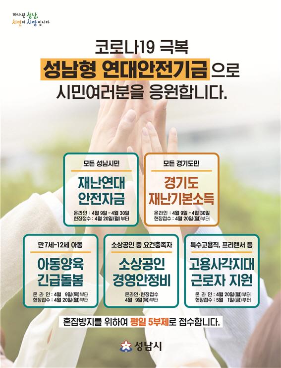 성남시 공직자 '코로나19 성금 2억 189만..