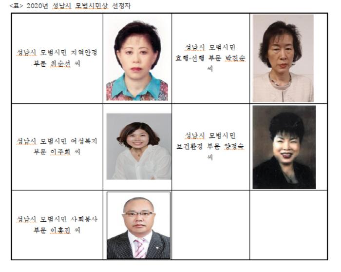 성남시 모범시민 5명 선정…지역안정,..