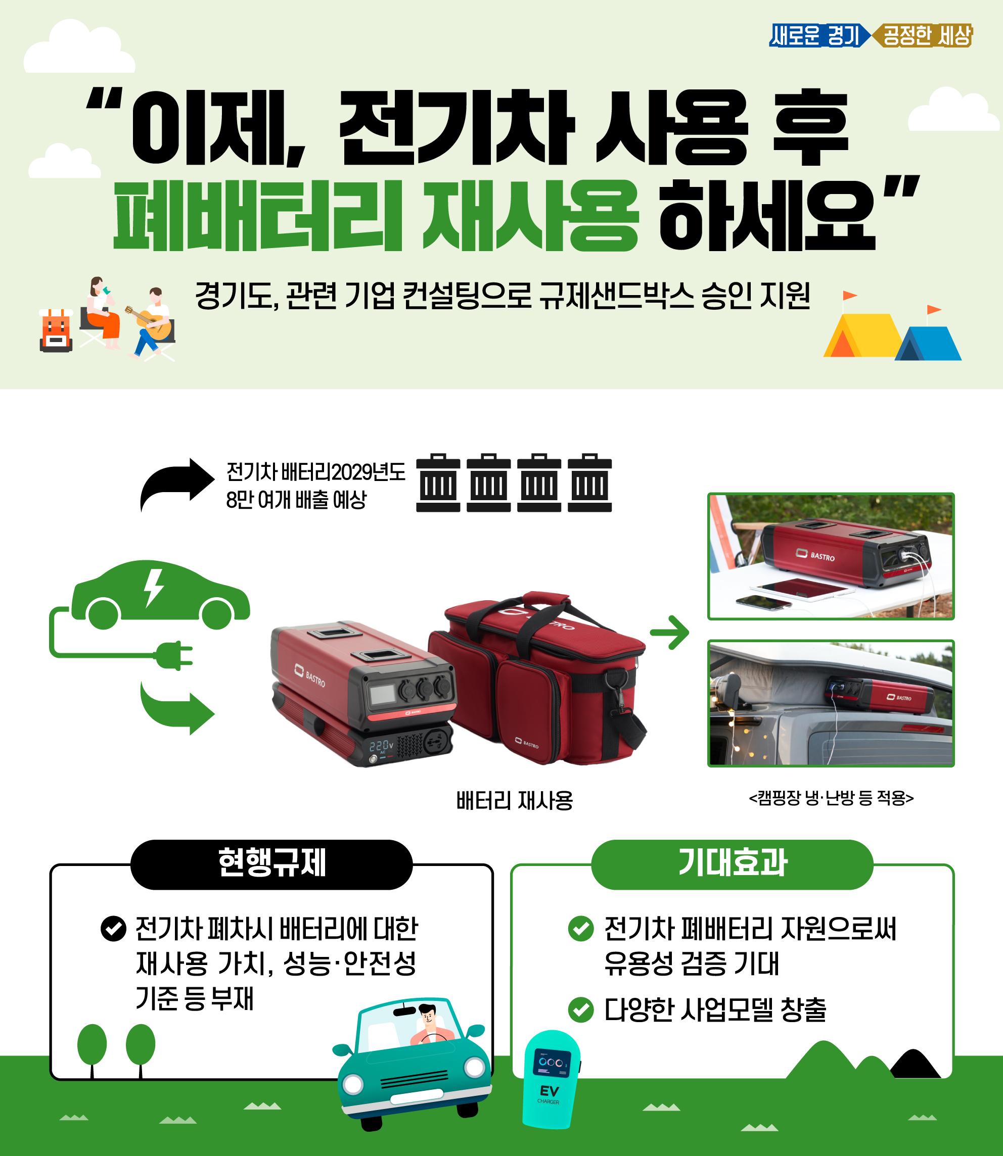경기도가 컨설팅한 '전기차 배터리 재사용' 규제샌드박스 승인