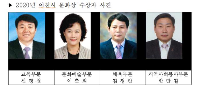 2020년 '이천시 문화상' 수상자 ..
