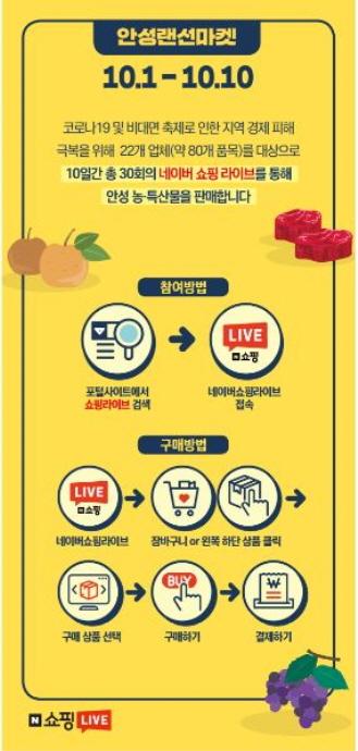 2021 안성맞춤 남사당 바우덕이 축제 '안성랜선마켓' 오픈