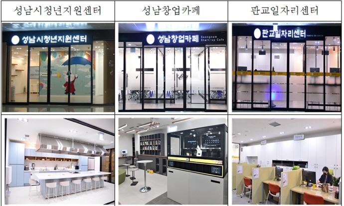 성남시 '판교역&' 청년지원·창업카페·..