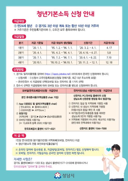성남시 청년기본소득 4분기 신청받아…25만원 ..
